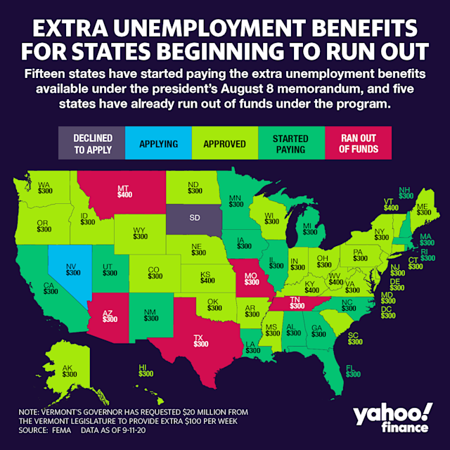 Coronavirus Stimulus Wave Of U S States Run Out Of Extra Unemployment Benefits As Negotiations Flounder