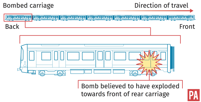 <em>This graphic shows where the bomb is believed to have exploded within the busy carriage (Picture: PA)</em>