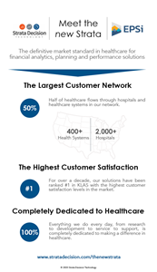 With the largest customer network, the highest customer satisfaction, and completely dedicated to healthcare, the new Strata is the definitive market standard in healthcare for financial analytics, planning, and performance solutions.