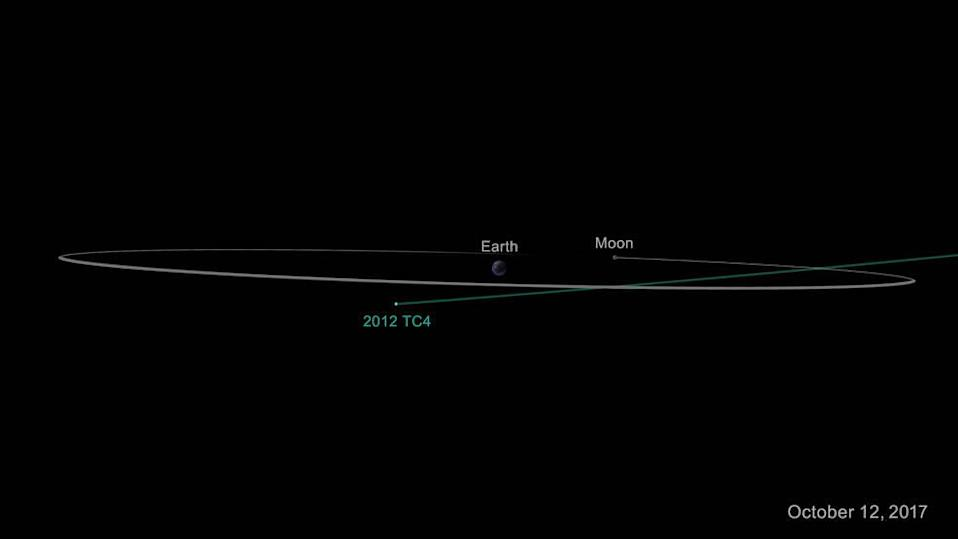 NASA to explore 2012 TC4's Earth flyby in October; top 7 things about the asteroid