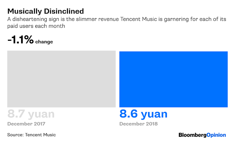 Tencent Music's Debut Release Is No Chart Topper