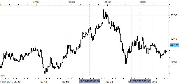 Forex_News_USDJPY_Holds_Near_Highs_After_Claims_U_of_Mich_Confidence_body_Picture_1.png, Forex News: USD/JPY Holds Near Highs After Claims, U. of Mich Confidence