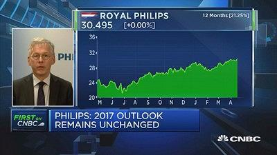 Philips CEO Frans van Houten discusses his company's first-quarter earnings data.
