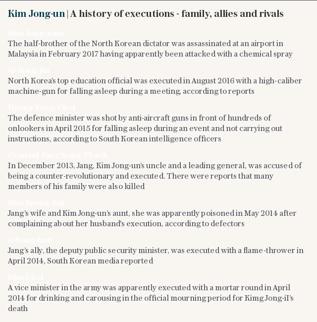 Kim Jong-un | A history of executions - family, allies and rivals