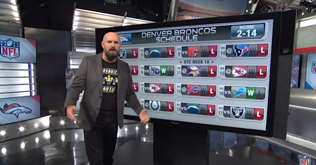 Broncos fans aren't happy with Adam Rank's 2-14 prediction