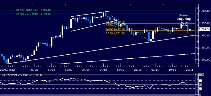 Commodities_Crude_Oil_Gold_Rise_as_Germany_Approves_Greek_Deal_body_Picture_3.png, Commodities: Crude Oil, Gold Rise as Germany Approves Greek Deal