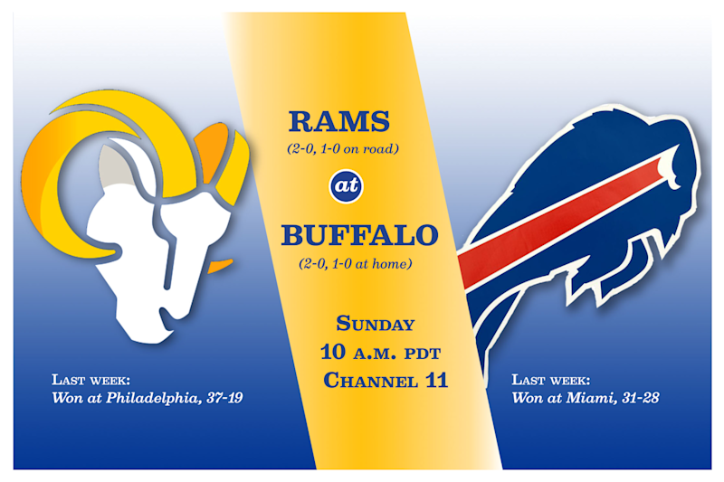 Rams vs. Bills matchup