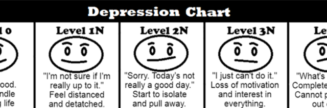 depression chart showing how to explain depression to loved ones