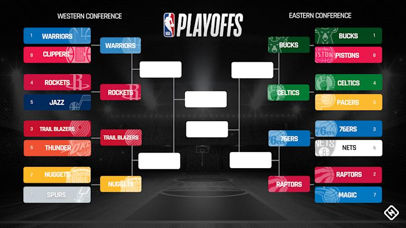 Peaceful image with nba playoffs printable brackets