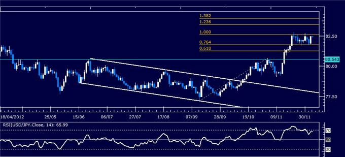 Forex_Analysis_USDJPY_Classic_Technical_Report_12.06.2012_body_Picture_1.png, Forex Analysis: USD/JPY Classic Technical Report 12.06.2012