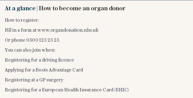 At a glance | How to become an organ donor