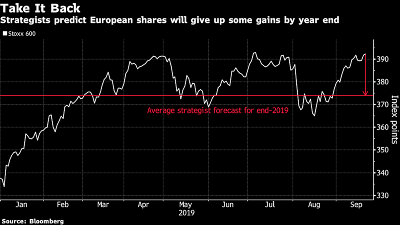 Strategists Play Spoilsport Just as Europe Stock Rally Heats Up