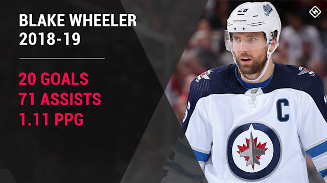 Blake-Wheeler-Winnipeg-Jets