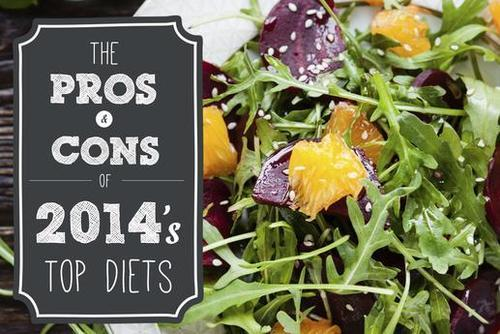 The Pros And Cons Of 7 Of The Most Popular Diets