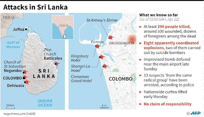 """Detailed map of Sri Lanka locating attacks on April 21, and """"what we know so far"""" information as of 0300 GMT on Monday. (AFP Photo/)"""