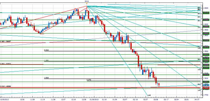PT_LT_CASE_FOR_USDJPY_body_Picture_3.png, Price & Time:The Long Term Bullish Cyclical Case For USD/JPY