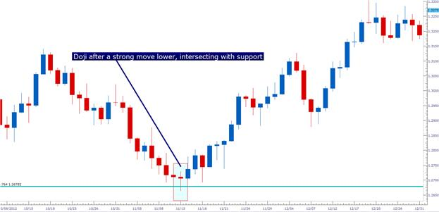 The_Doji_Candlestick_body_Picture_2.png, Candlestick Confessions: The Doji