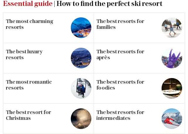 Essential guide | How to find the perfect ski resort