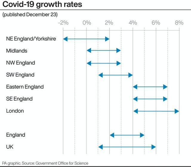 PA infographic showing Covid-19 growth rates