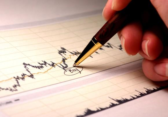 A person's hand writing the word buy underneath a dip on a paper stock chart.