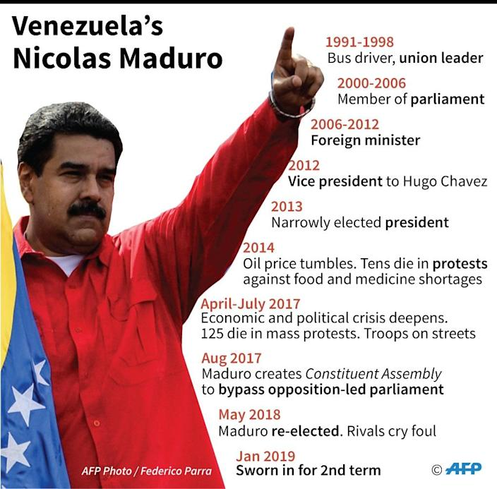 """Maduro has called for a """"popular rebellion against the coup"""" on the streets of Venezuela (AFP Photo/AFP)"""