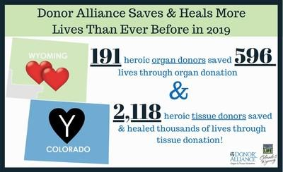 Colorado and Wyoming record record-breaking year for organ and tissue donation