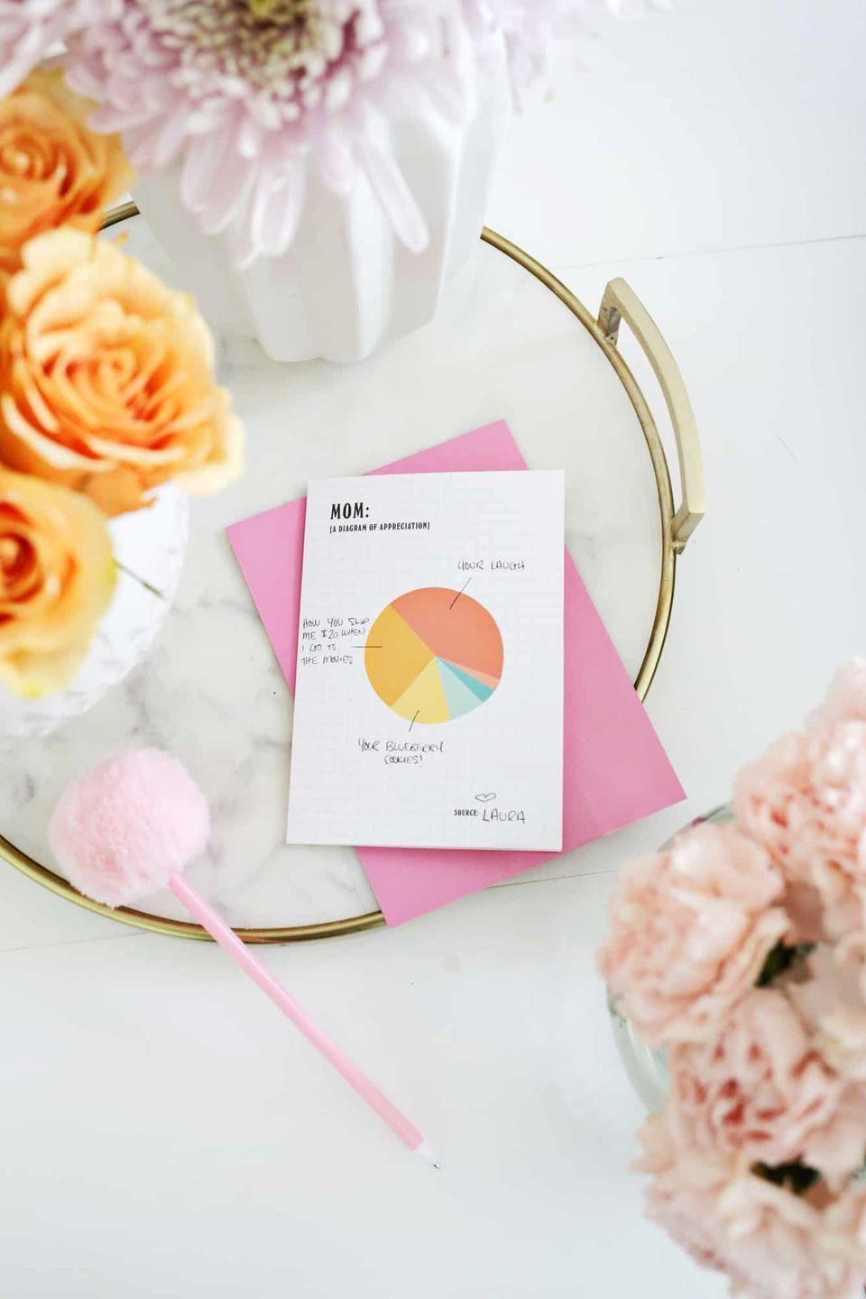 """<p>Take time this Mother's Day to tell your mom exactly what it is that you appreciate about her. This cute diagram card will help you get the job done.</p><p><strong>Get the printable at <a href=""""https://abeautifulmess.com/mothers-day-card-printables-theyre-free/"""" rel=""""nofollow noopener"""" target=""""_blank"""" data-ylk=""""slk:A Beautiful Mess"""" class=""""link rapid-noclick-resp"""">A Beautiful Mess</a>. </strong></p><p><a class=""""link rapid-noclick-resp"""" href=""""https://www.amazon.com/Springhill-Cardstock-199gsm-Bright-Sheets/dp/B009ZMY1I6?tag=syn-yahoo-20&ascsubtag=%5Bartid%7C2164.g.35668391%5Bsrc%7Cyahoo-us"""" rel=""""nofollow noopener"""" target=""""_blank"""" data-ylk=""""slk:SHOP CARD STOCK"""">SHOP CARD STOCK</a></p>"""