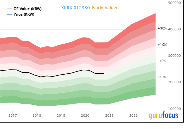 Yacktman Focused Fund's Top 4 Trades in the 3rd Quarter