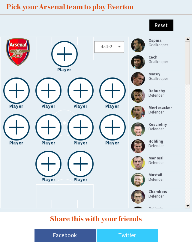 Pick your Arsenal team to play Everton