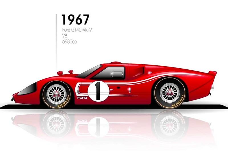 """1967: Ford GT40 Mk IV<span class=""""copyright"""">Budget Direct</span>"""