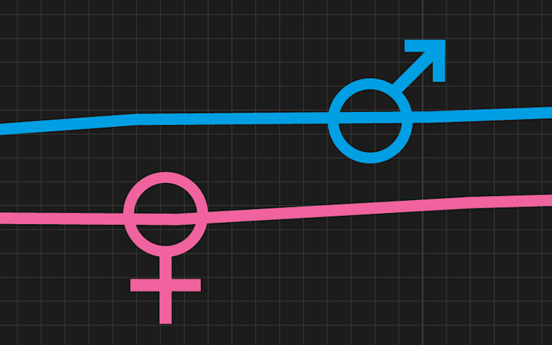 Gender pay gap narrows again: Find out how large it is in your area