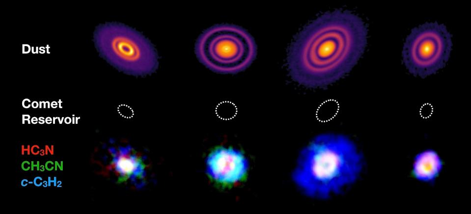 The image above shows four of the protoplanetary discs. - Dr JD Ilee/University of Leeds