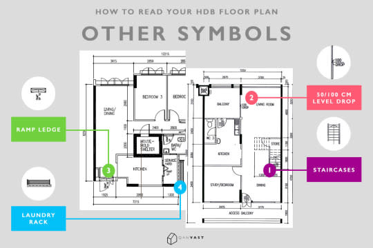 Guide to reading hdb floor plan for How to read a floor plan symbols