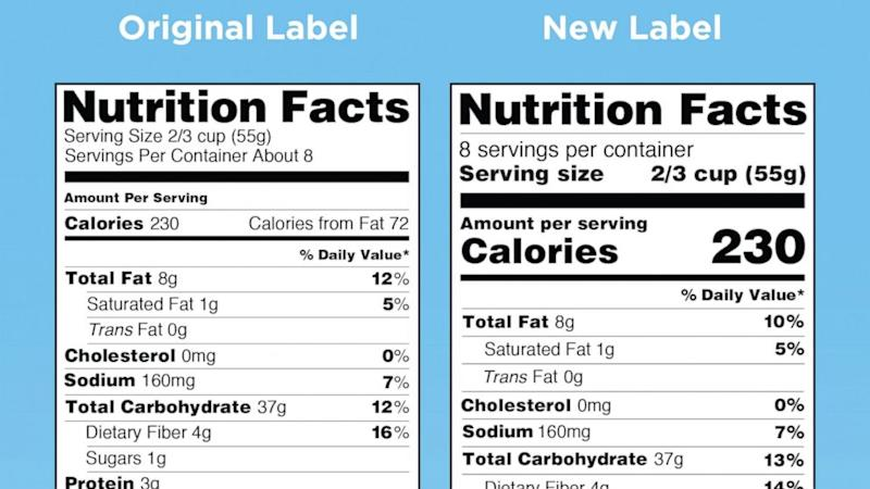 FDA Announces First Nutrition Label Change in 20 Years