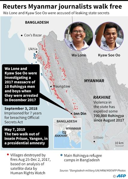 Graphic on two Reuters Myanmar journalists who were jailed for seven years in September 2018 for breach of state secrets and freed following a presidential amnesty on Tuesday