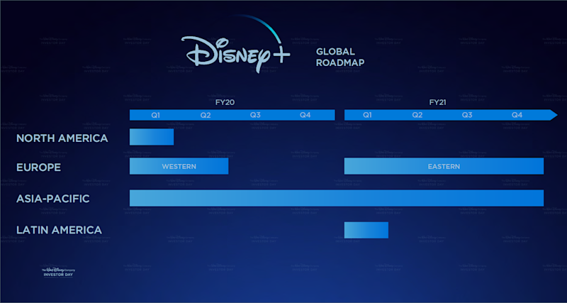 A grid showing the global Disney+ rollout schedule for fiscal years 2020 and 2021