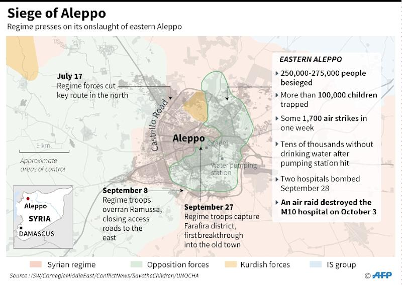 Update on the situation in eastern Aleppo where more than 250,000 people remain besieged and a hospital was destroyed in an air raid on Monday (AFP Photo/John SAEKI, Laurence CHU)