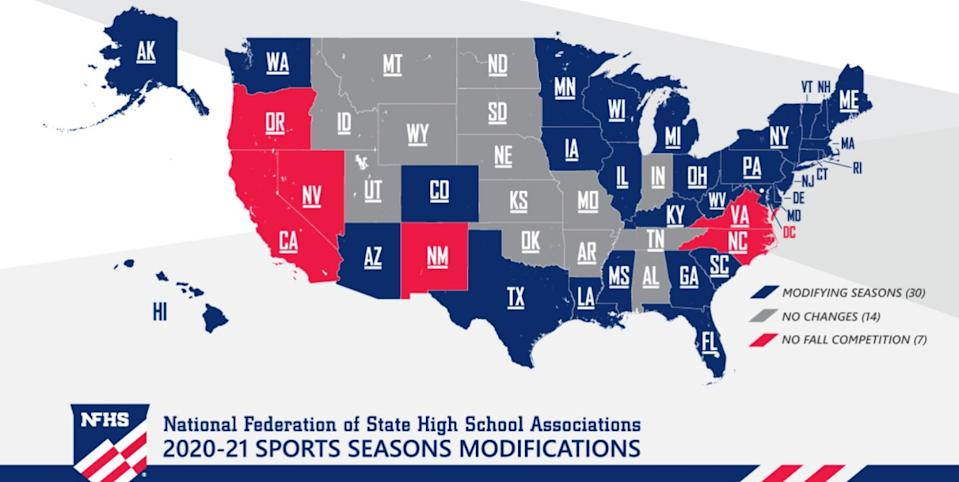 The status of high school sports in the United States.