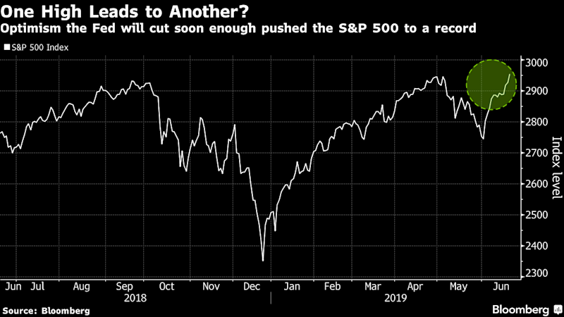 'It's Too Late to Be Bullish': Record Stock Run Is Drawing Worriers