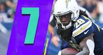 <p>Now that the Chargers have lost at home to the Broncos, you look back at their wins in a different light. They haven't beaten a team with a winning record all season. (Melvin Gordon) </p>