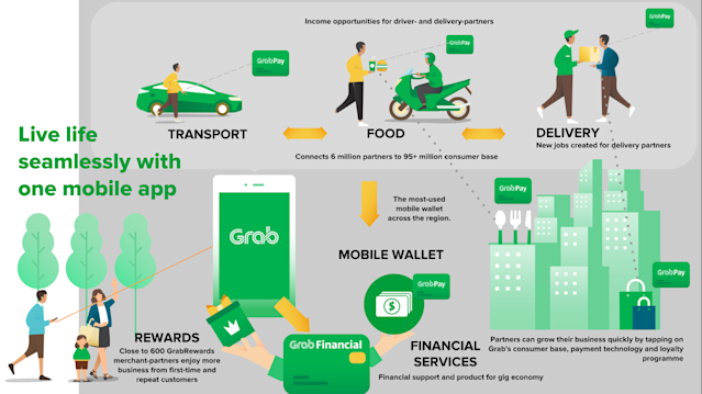Updated] Grab launches food delivery service in Singapore