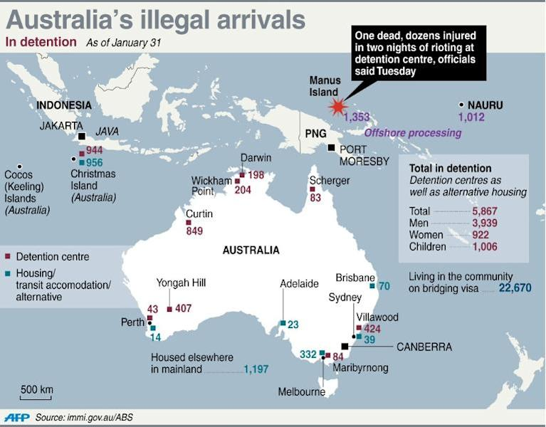 Graphic on Australia's immigration detention centres and offshore processing facilities