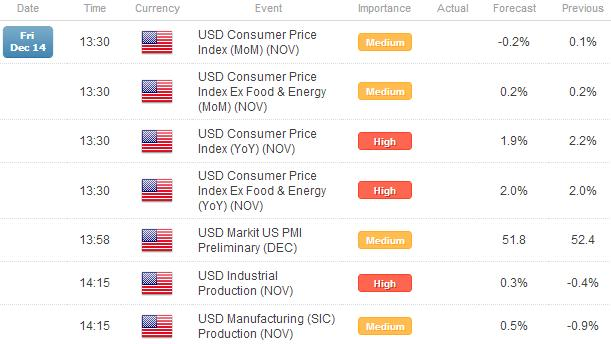 Forex_US_Dollar_Continues_to_Settle_Chinese_Economy_in_Focus_body_x0000_i1031.png, Forex: US Dollar Continues to Settle; Chinese Economy in Focus