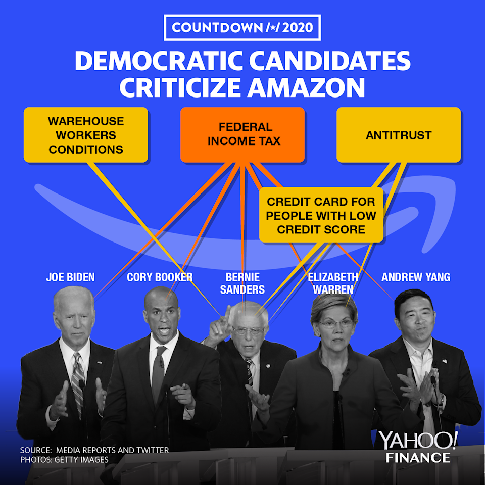 Democratic candidates take aim at Amazon