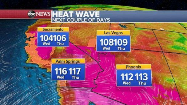 PHOTO: It will be hot in the Southwest. (ABC News)