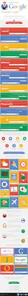 25 Google Search tricks you won't know how you ever lived without