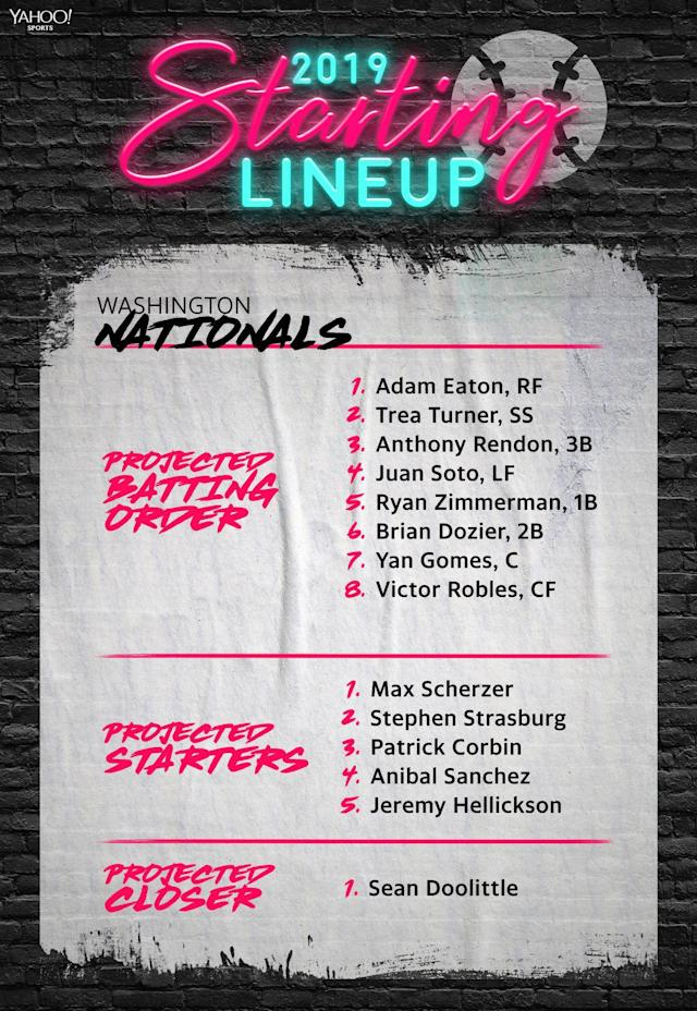 The projected line up for the 2019 Washington Nationals. (Yahoo Sports)