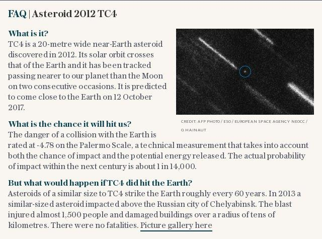 FAQ | Asteroid 2012 TC4