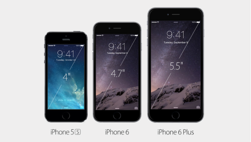 iPhone 6 and 6 Plus compared with iPhone 5s