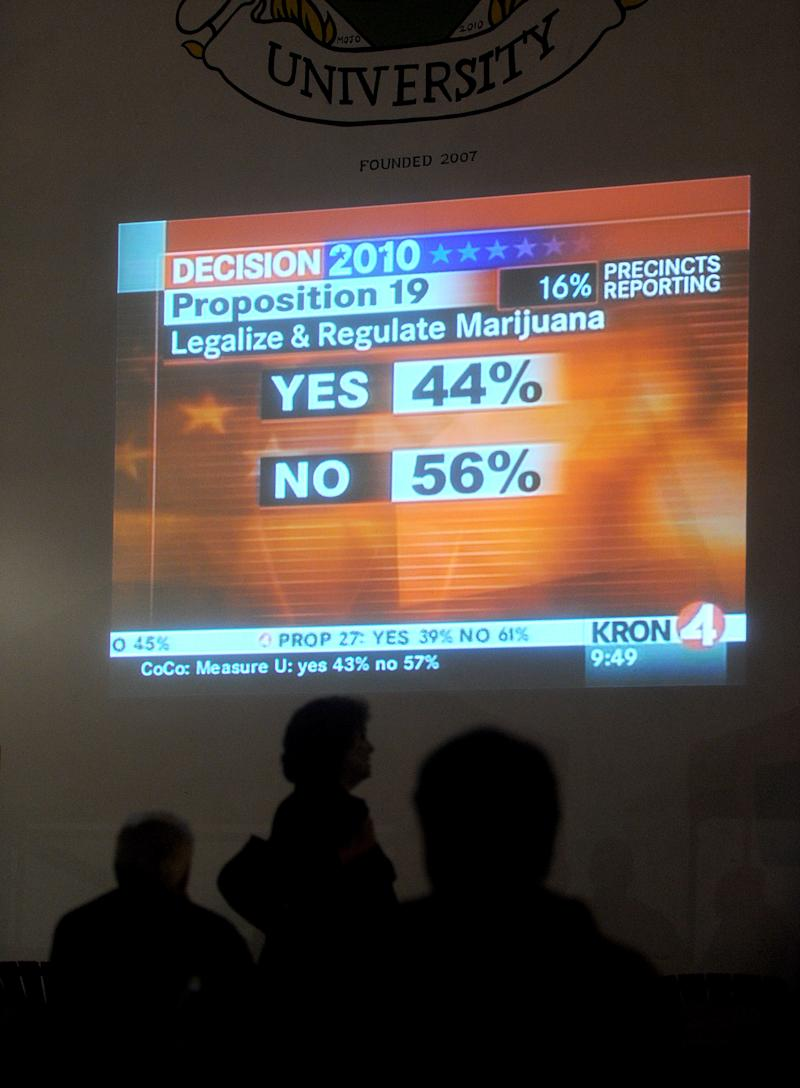 Supporters of Proposition 19, an initiative to legalize marijuana, watch election results in Oakland, Calif., on Tuesday, Nov. 2, 2010. Early returns showed the ballot initiative failing. (AP Photo/Noah Berger)
